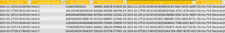 AD BitLocker Key Recovery