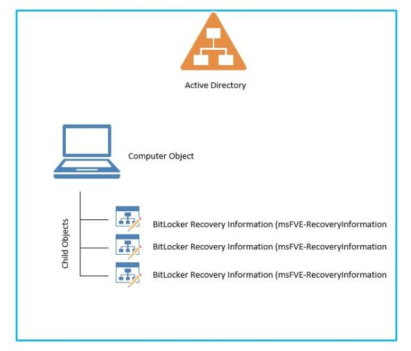 BitLocker_Recovery_Keys_2322