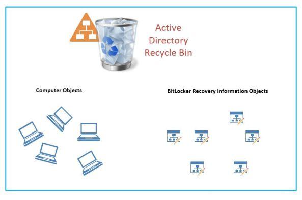 BitLocker_Recovery_Keys_23322