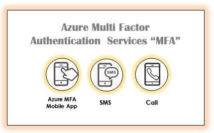 Azure MFA Authentication Methods