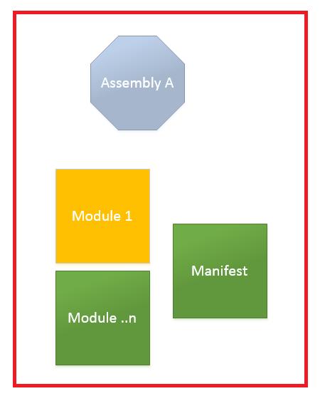 Assembly7