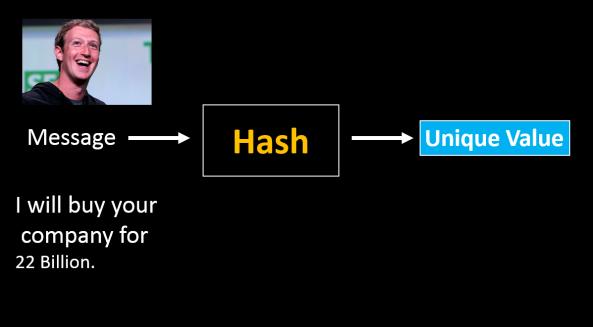 hash vs -MAC  13