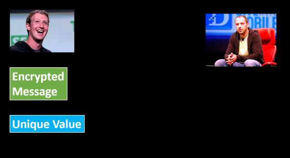 hash vs -MAC  14