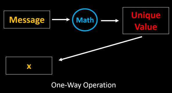 hash vs -MAC  8
