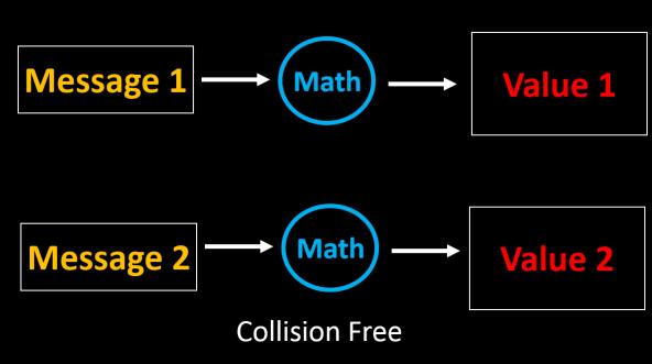 hash vs -MAC  9