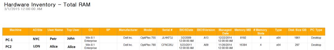 SCCM 2012 SQL Report 3