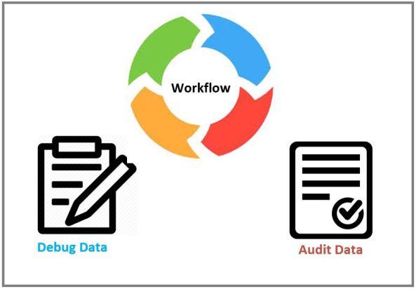 SharePoint Workflow Dashboard Tip 12342