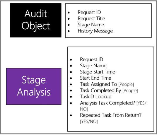 SharePoint Workflow Dashboard Tip 3 3232