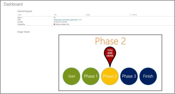SharePoint (Workflow) Dashboard Tip23